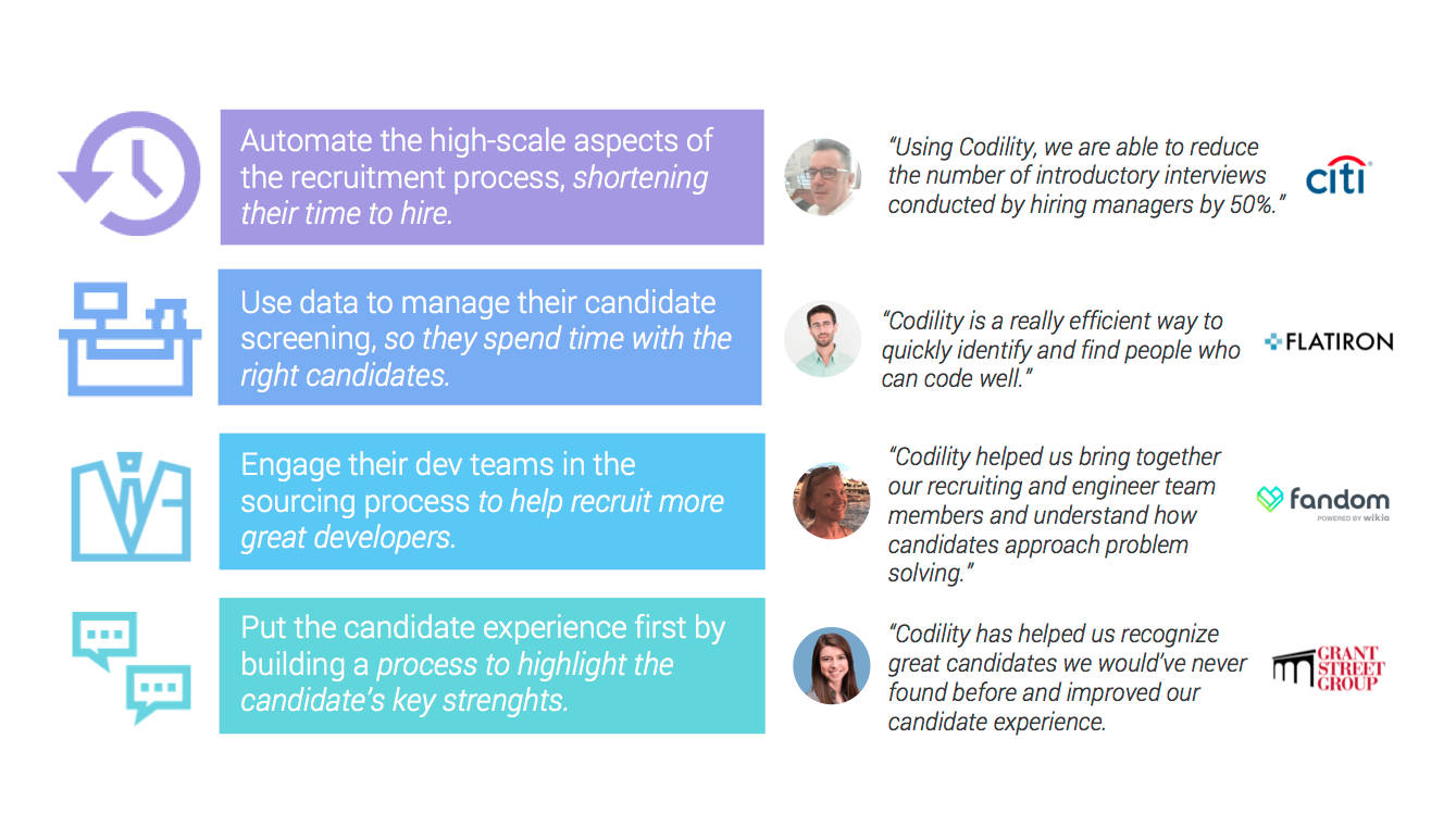 Codility Demo - What companies love about Codility