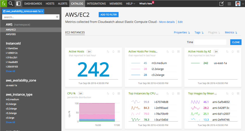 SignalFx Demo - AWS EC2 Catalog Dashboard