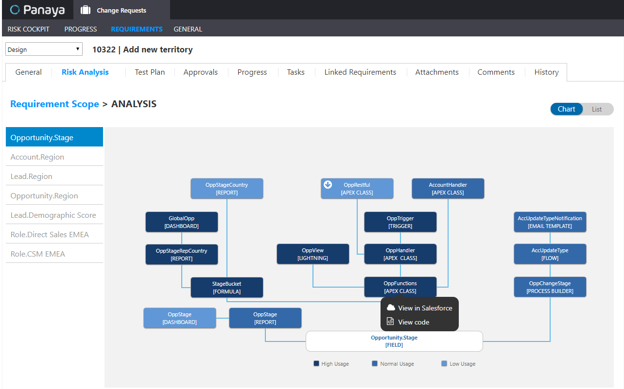 Panaya Release Dynamix - Cloud Application Lifecycle Management Demo - Requirements Scope Analysis