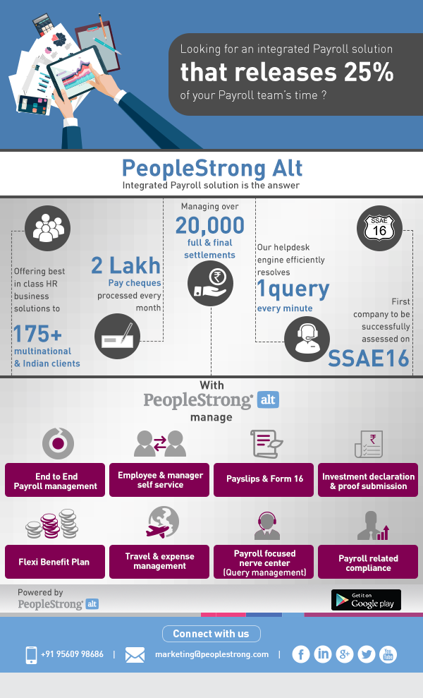 PeopleStrong Alt Demo - Payroll+on+Cloud.png