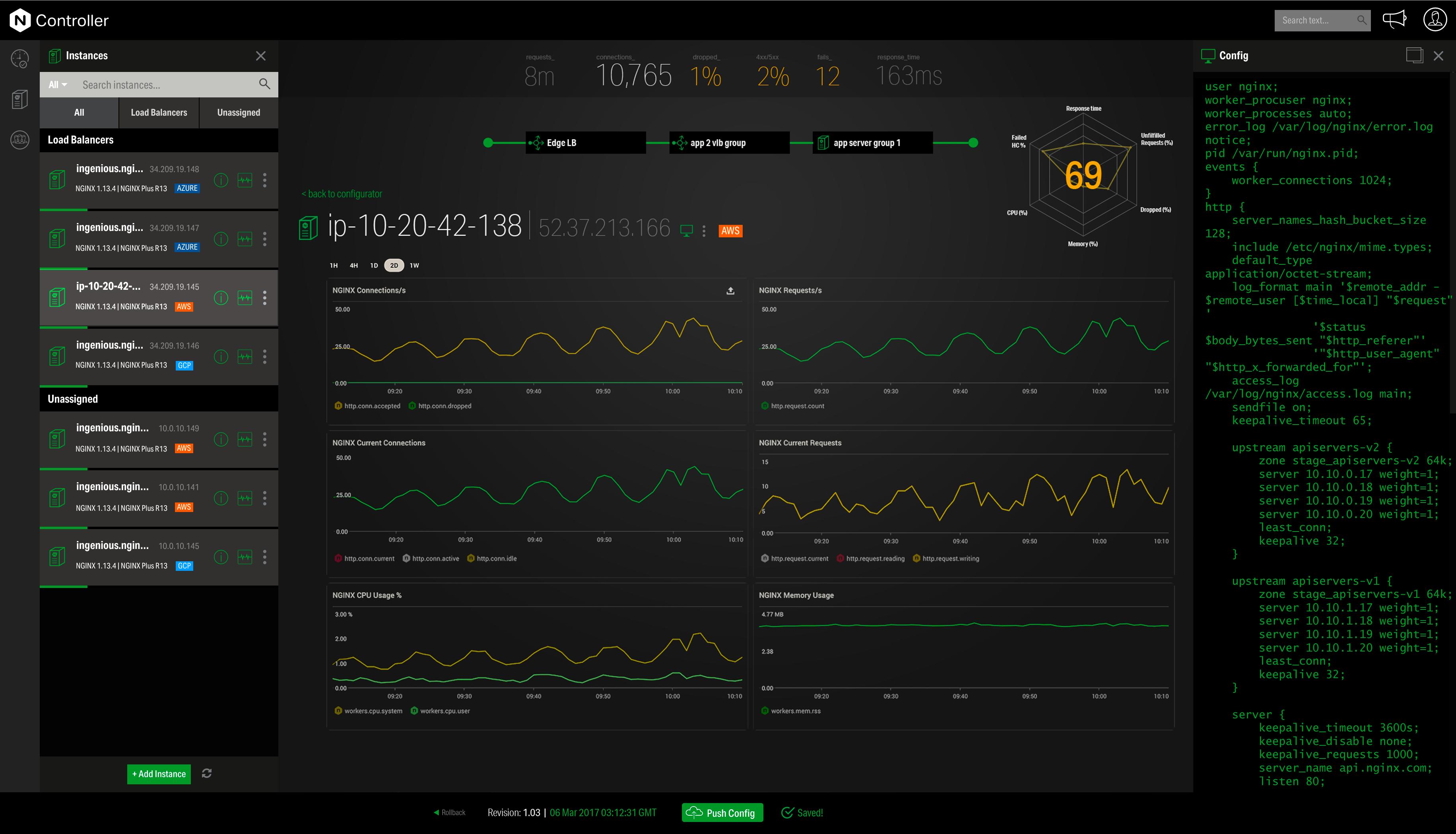 Nginx Demo - NGINX Controller (monitoring)