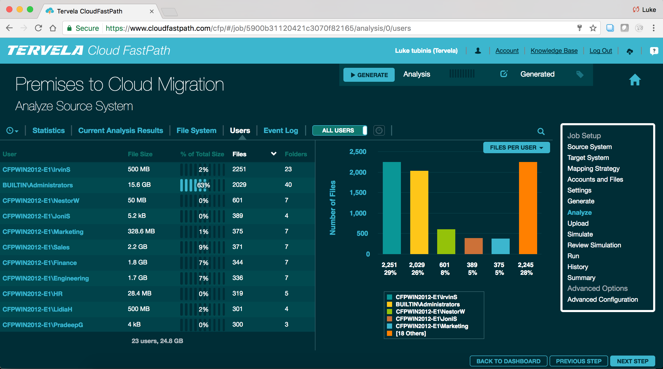 Cloud FastPath Demo - Cloud FastPath Analytics