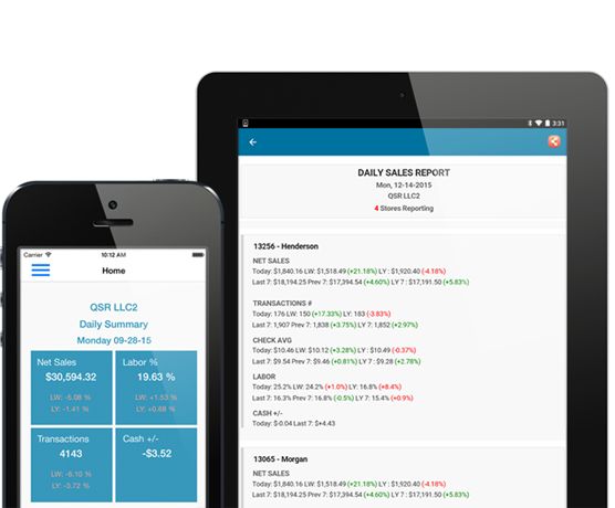 QSROnline Demo - Reporting Mobile App