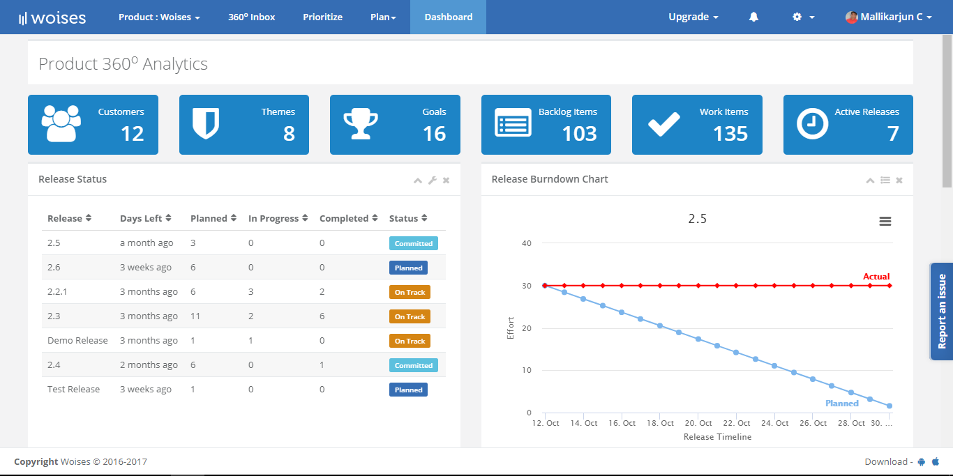 Woises Demo - Product Management Dashboards & Reports with Actionable Insights