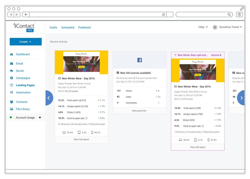 iContact Pro Demo - Campaign Dashboard