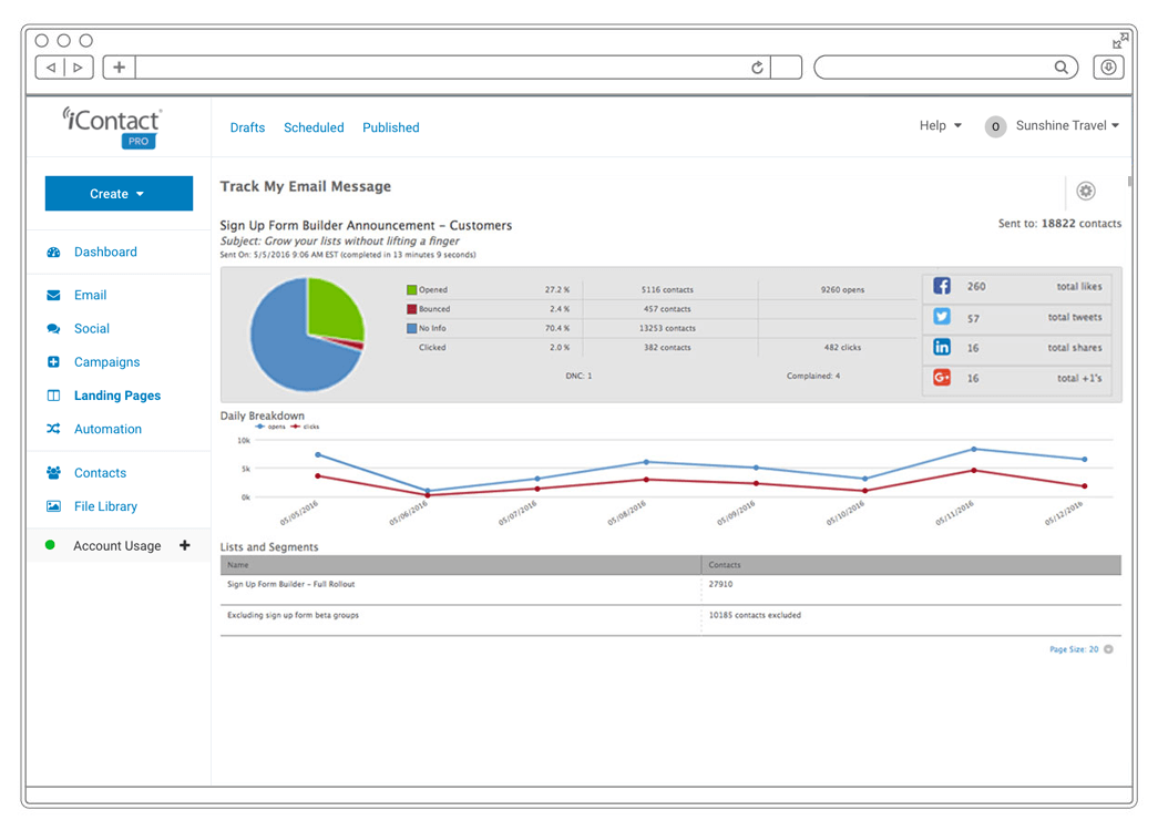 iContact Pro Demo - Advanced Tracking and Reporting