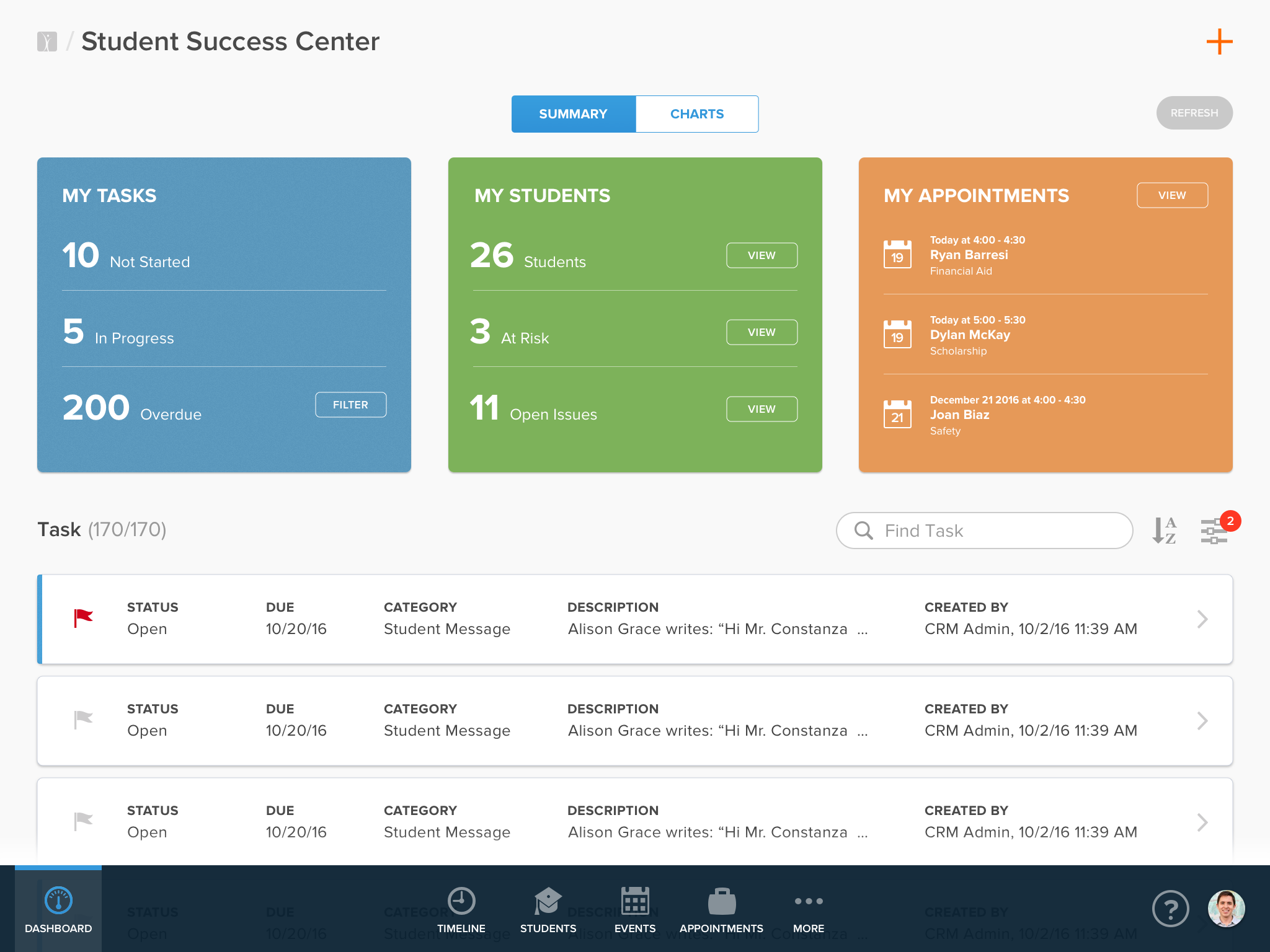 TargetX Demo - Student Success Dashboard