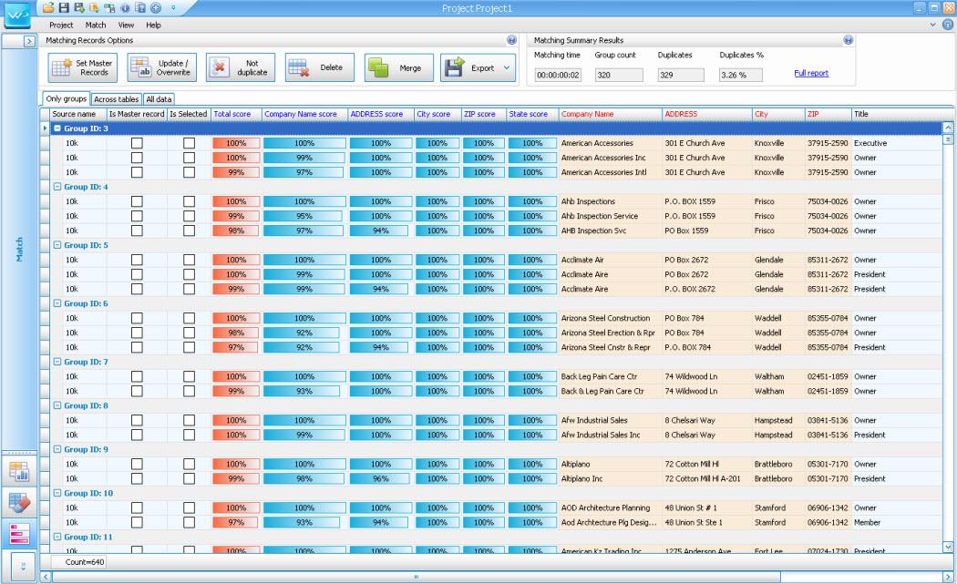 WinPure Clean & Match Demo - Match Results