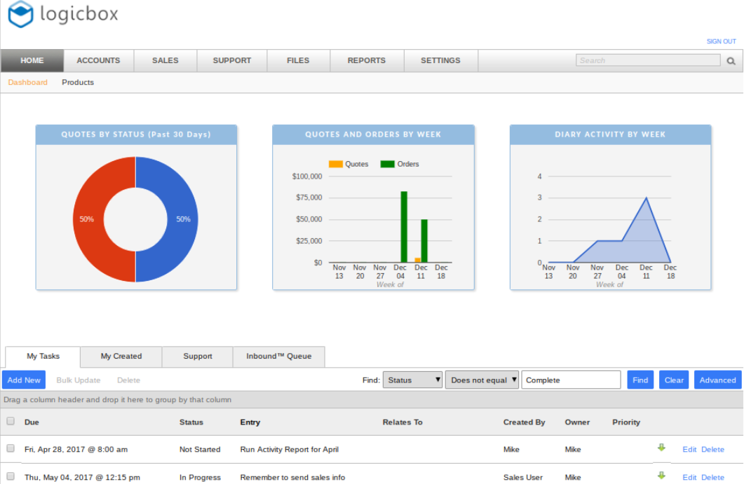 Logicbox Software Demo - Dashboard Reports