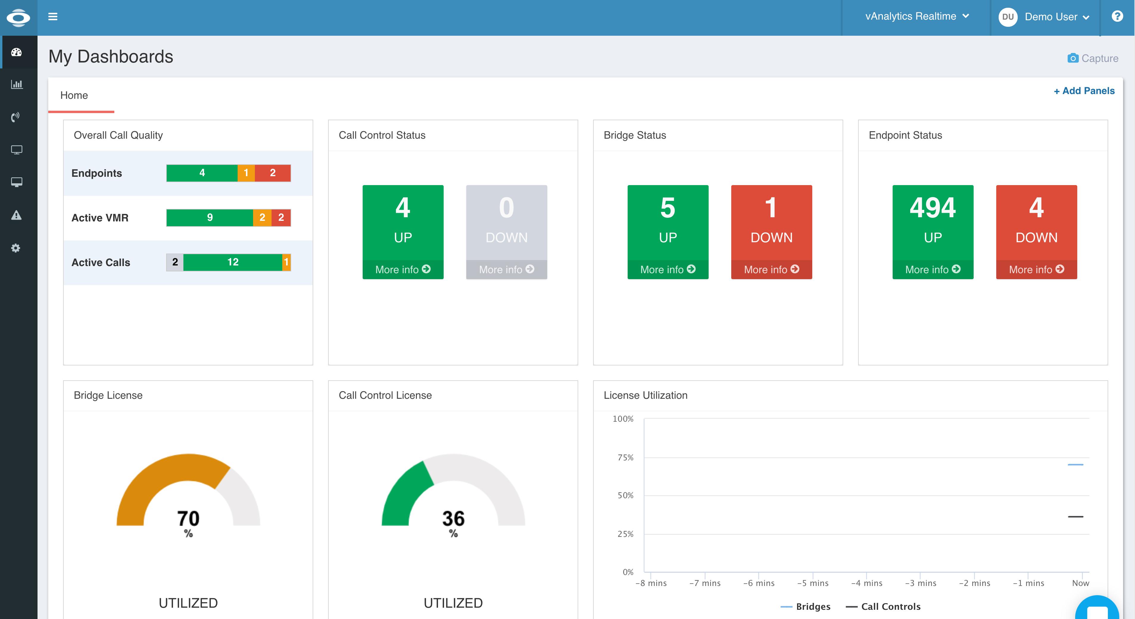 Vyopta Incorporated Demo - Live Monitoring Dashboard