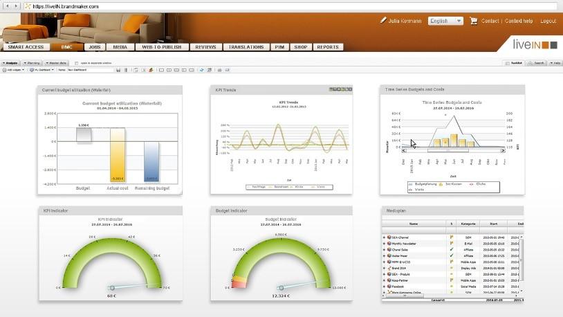 BrandMaker Demo - Digital Performance