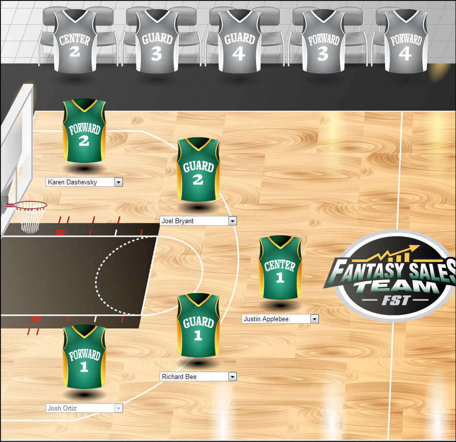 Microsoft Dynamics 365 - Gamification Demo - Basketball Template