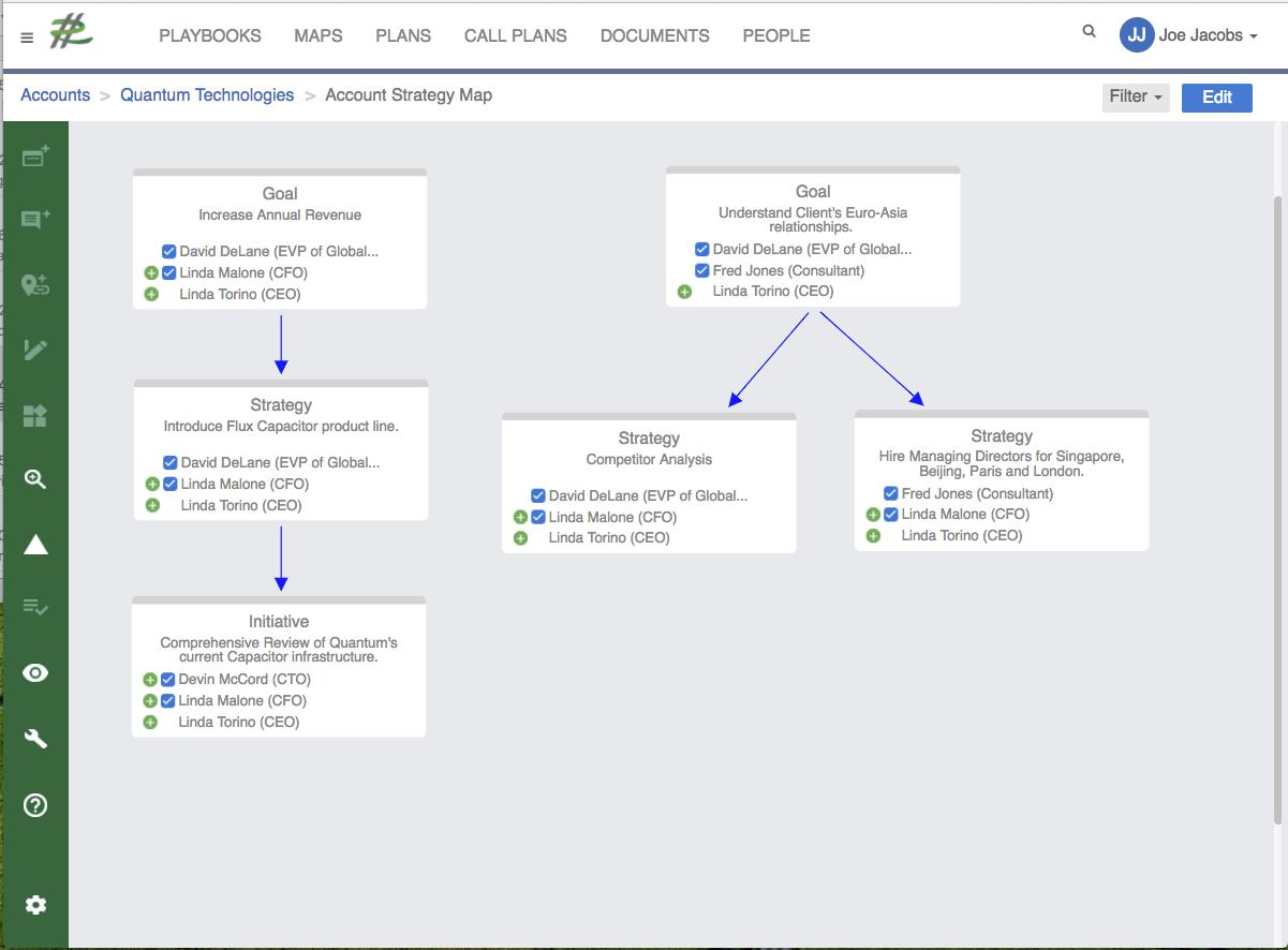 Revegy Demo - Business Strategy Map