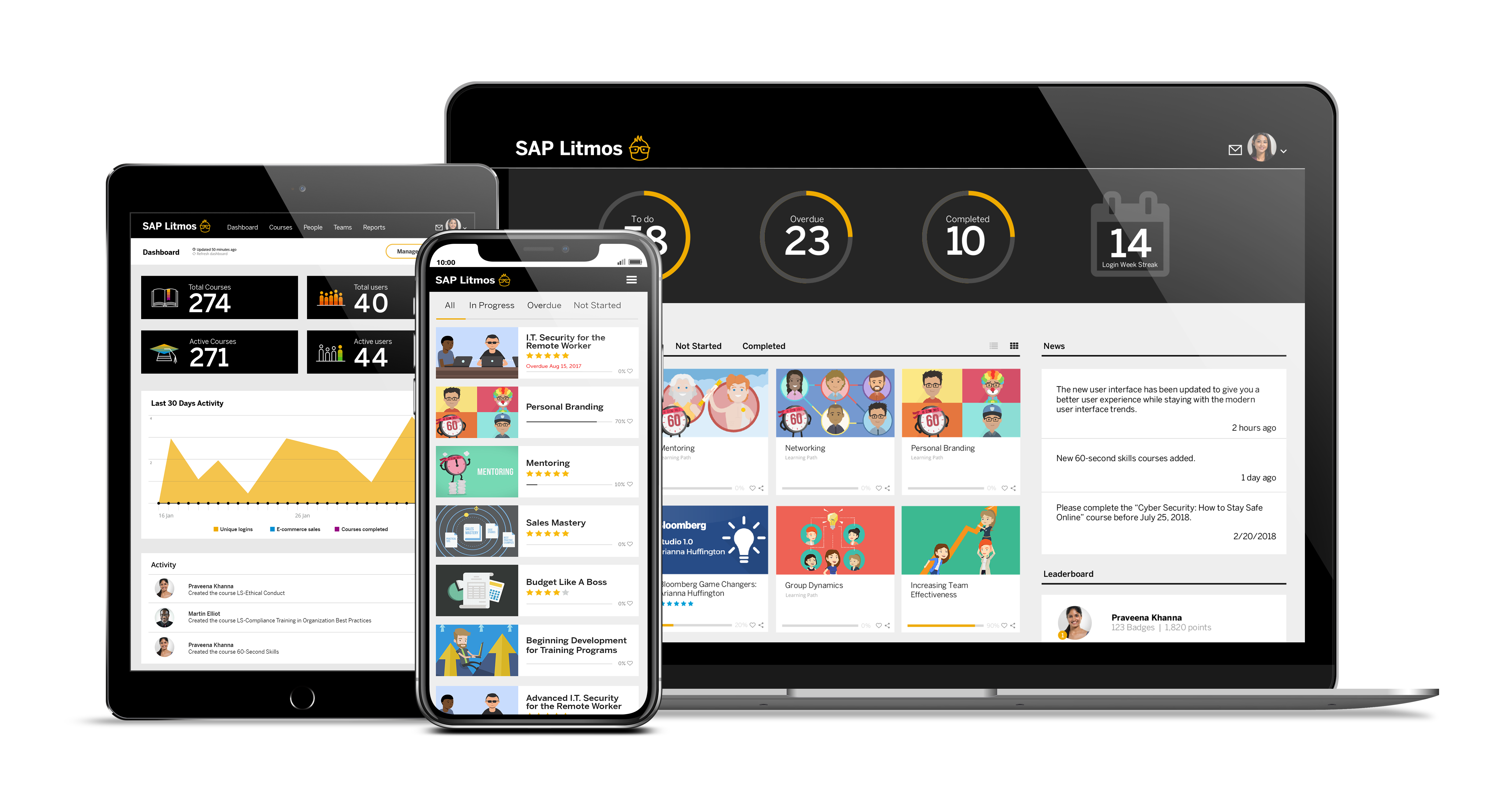 SAP Litmos | G2