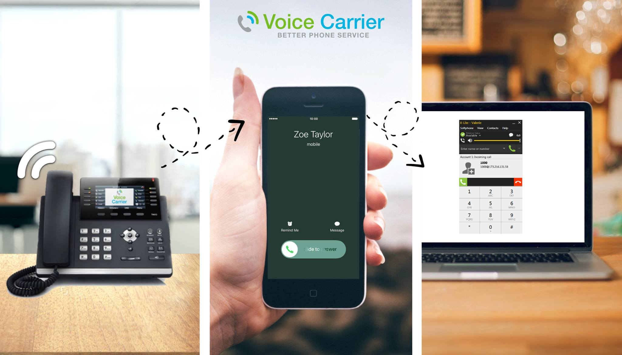 Voice Carrier IntelliSIP Demo - Find Me Follow Me