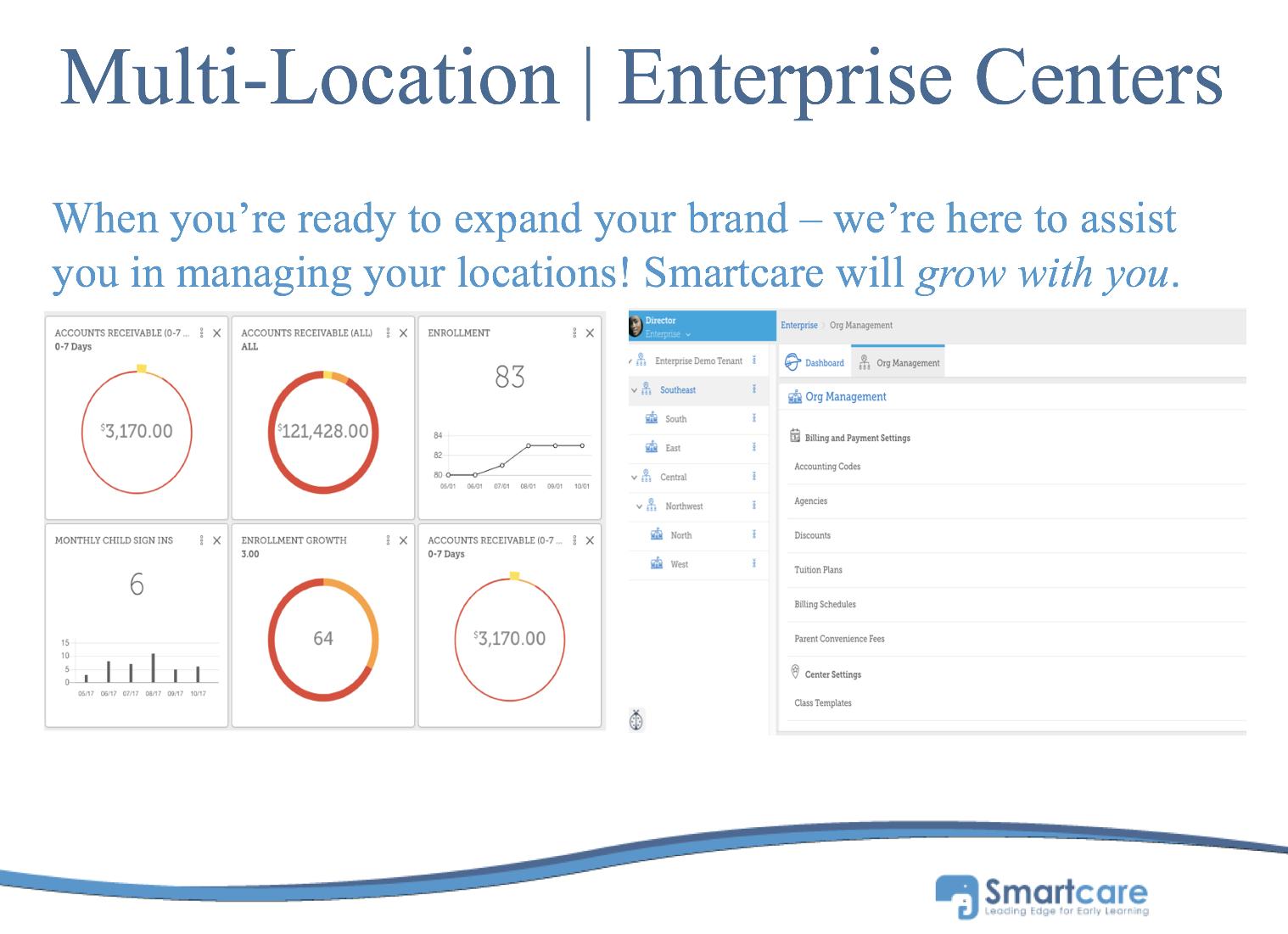 Smartcare Demo - Multi-Location Enterprise Centers
