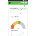 Atiim Mobile Apps Screenshot
