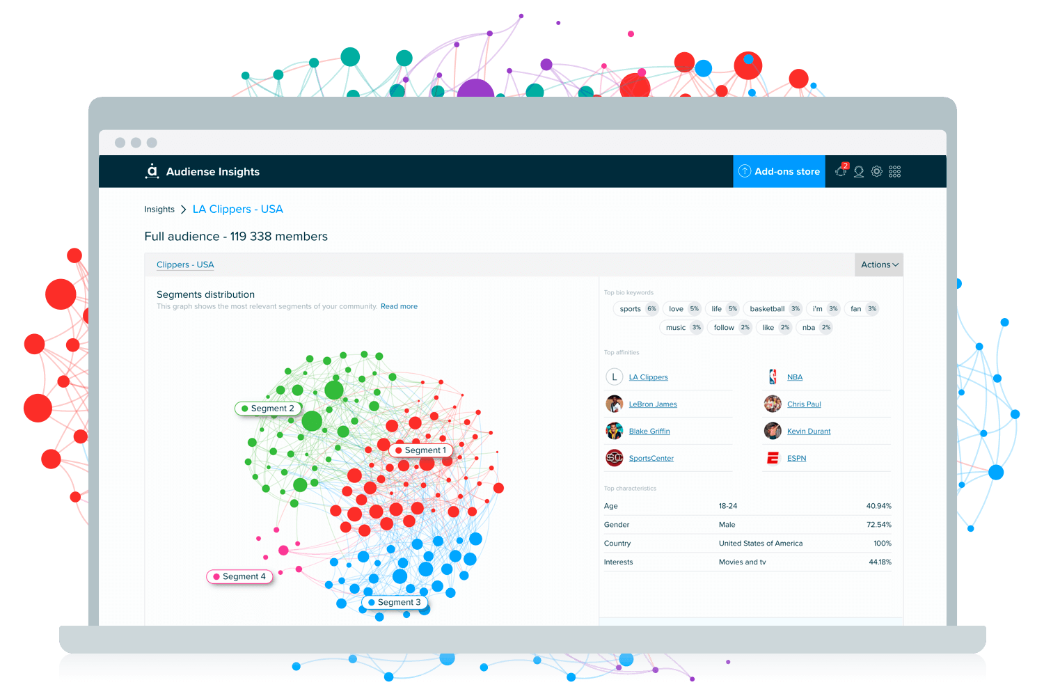 Audiense Demo - Audiense Insights - Instantly understand who makes up your target audience.