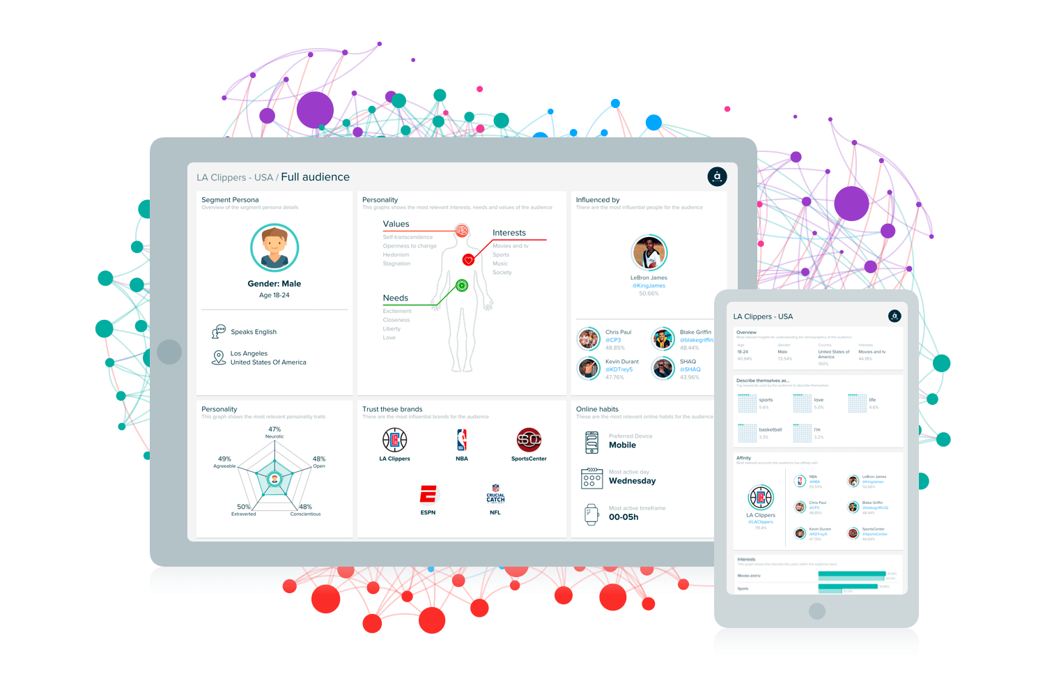 Audiense Demo - Audiense Insights -  Do you want to integrate Audiense Intelligence with your own data or visualizations? No problem, we make it easy.