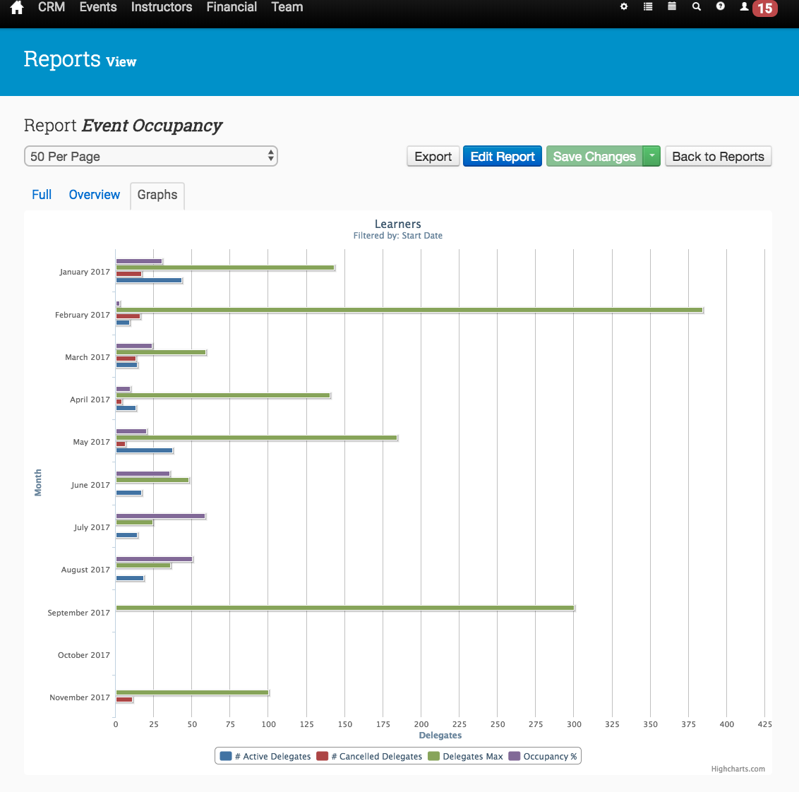 Administrate Demo - Reporting Engine