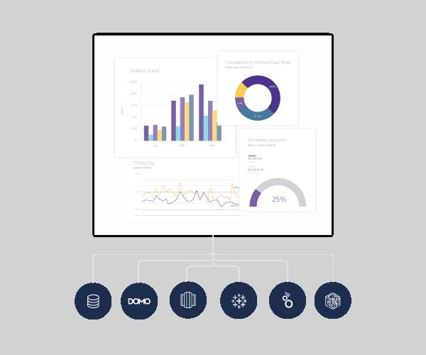 AdStage Demo - AdStage Data API