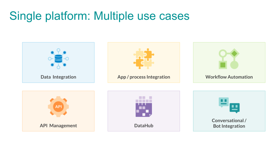 Workato Demo - Single platform, multiple use case
