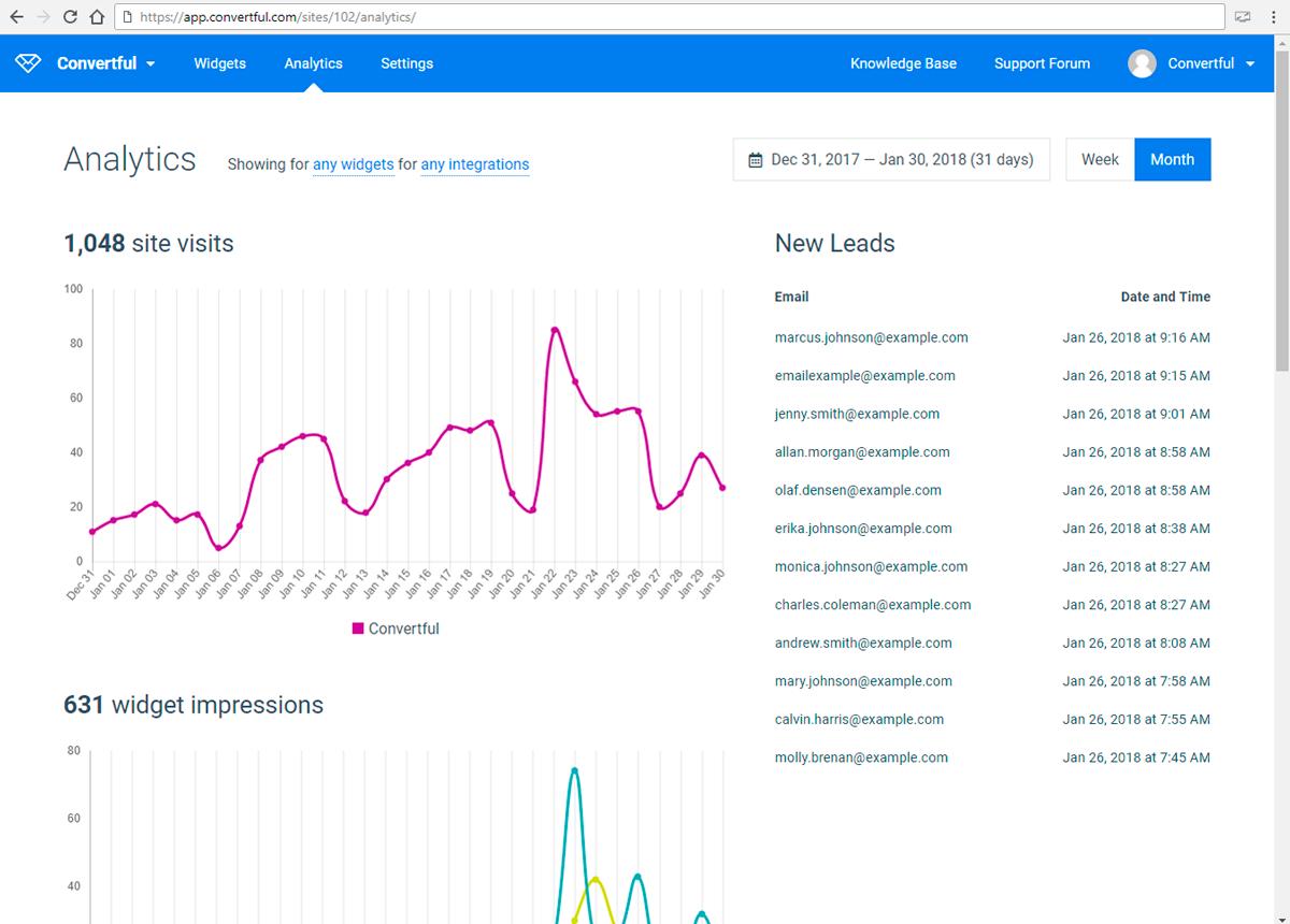Convertful Demo - convertful-screenshot-analytics.png