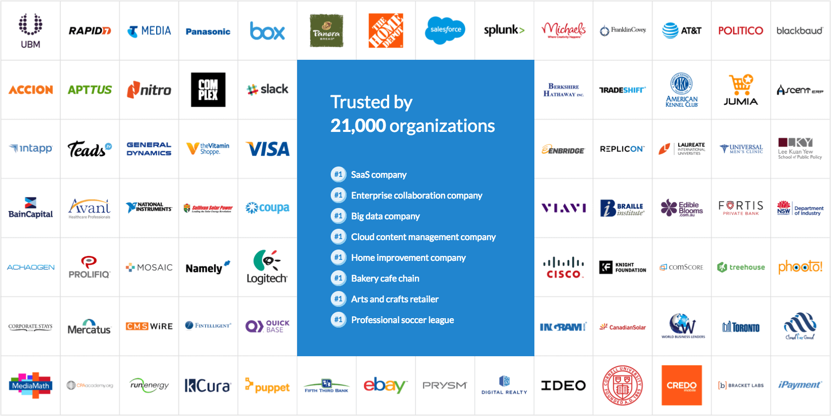 Workato Demo - Workato is Trusted by 21,000+ Organizations