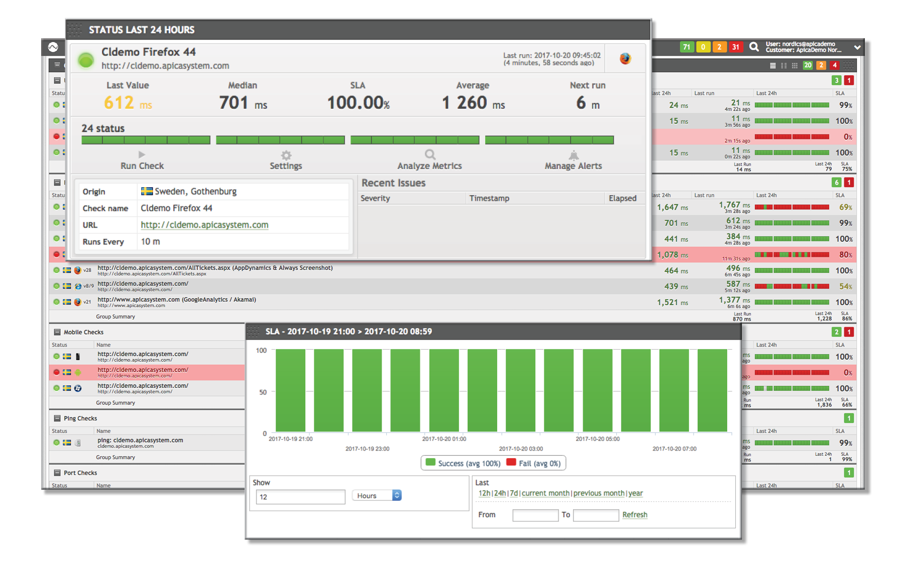 Apica Synthetic Demo - Synthetic Monitoring overview