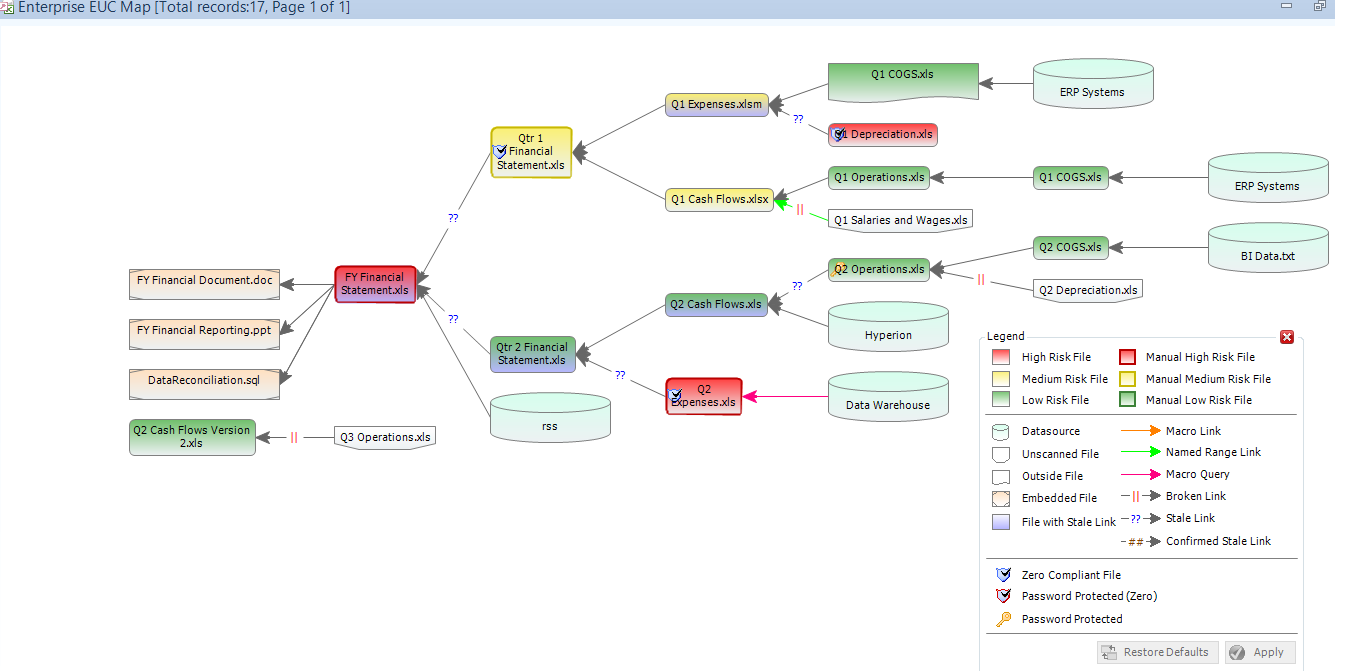 CIMCON Software Demo - View Your Excel Workbook's Data Lineage