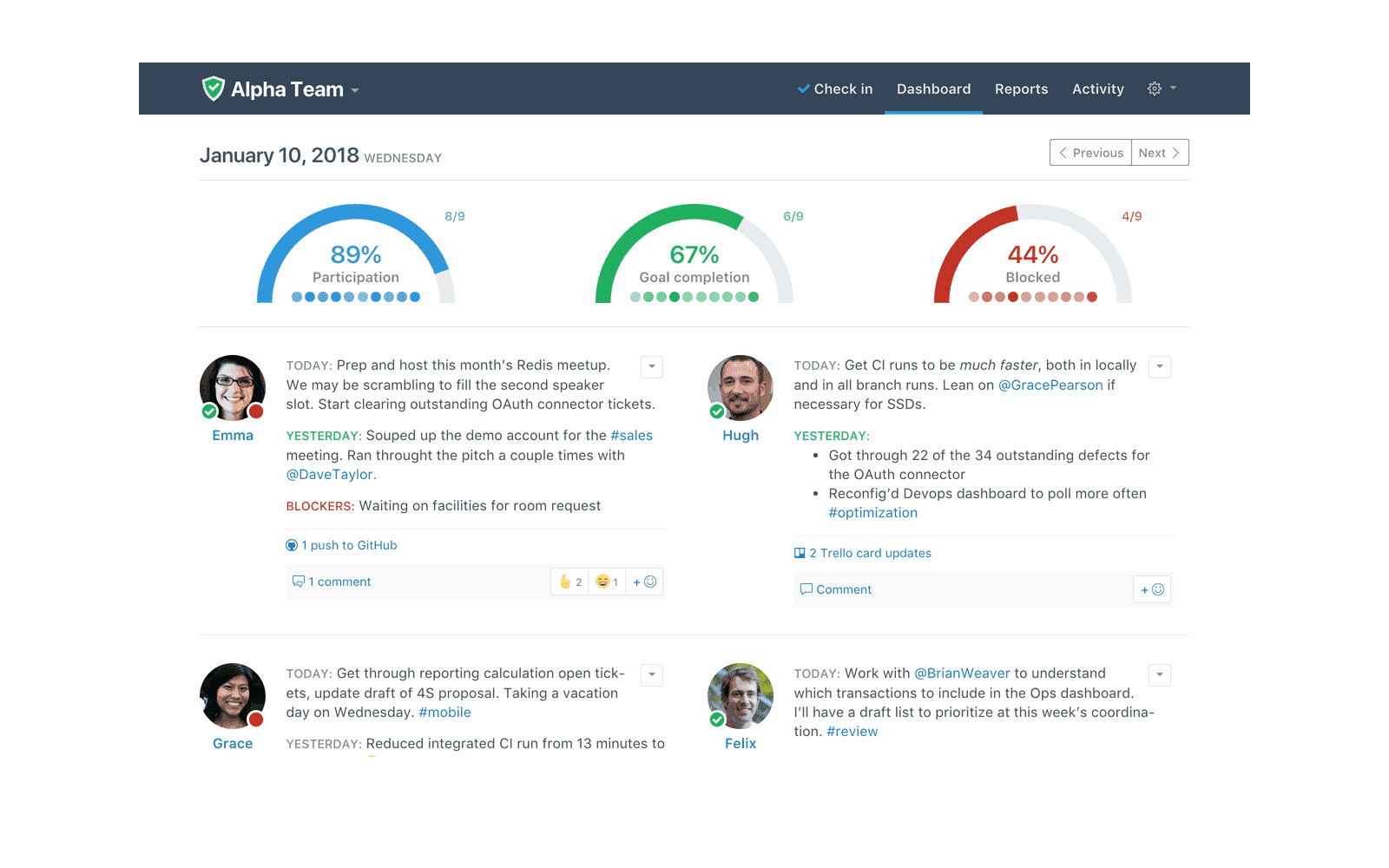 Status Hero Demo - Instantly review daily check-ins, goal completion, and blocking issues