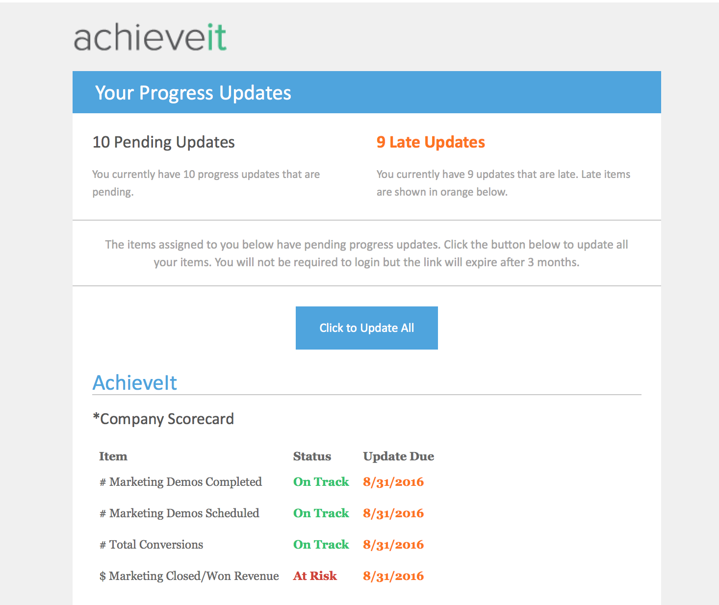 AchieveIt Demo - Smart Alerts