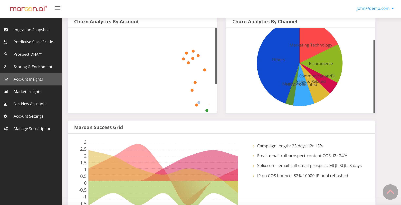 Maroon.ai Demo - Account insights