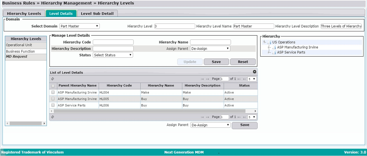 Vin MDM Demo - Vin MDM – Hierarchy Manager
