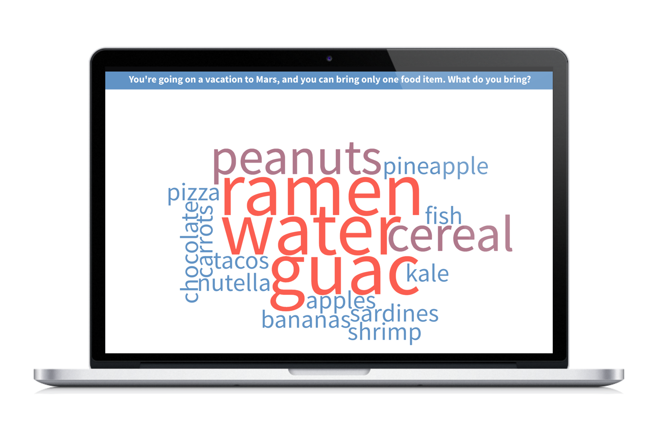 Poll Everywhere Demo - Word Cloud Activity