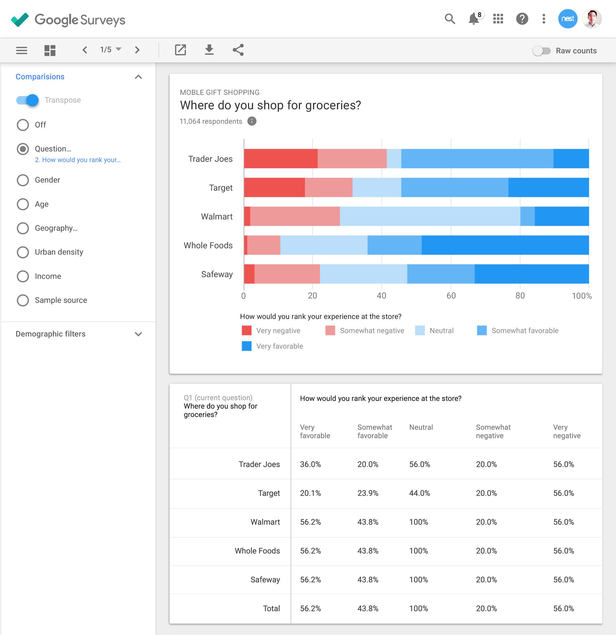 Google Surveys Demo - Surveys Question