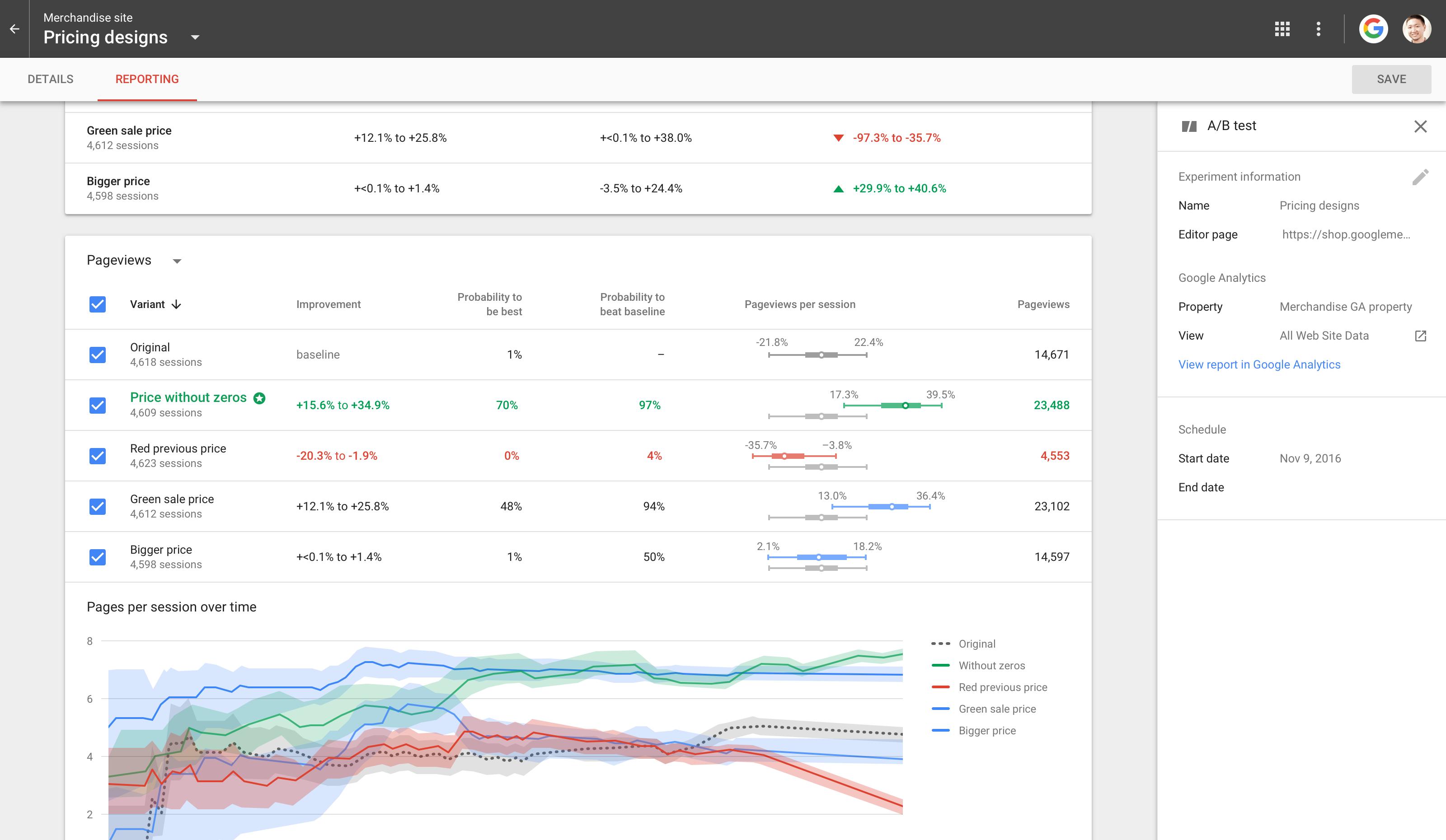 Google Optimize Demo - Optimize Test Results Detail