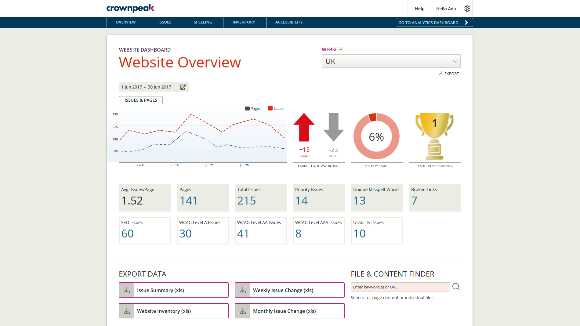 Crownpeak DQM Demo - Protecting your brand and your organization