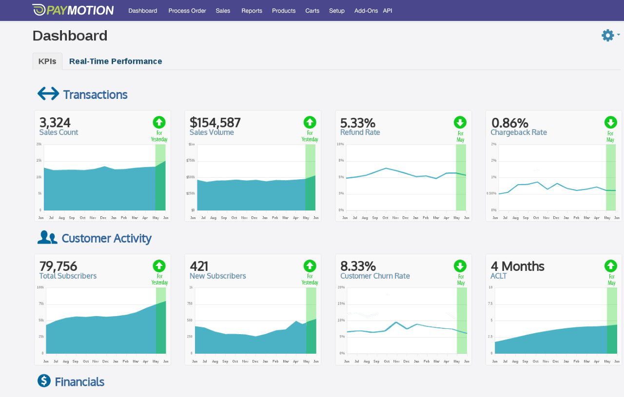 PayMotion Demo - PayMotion Dashboard