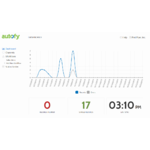 Autofy Demo - dashboard.PNG