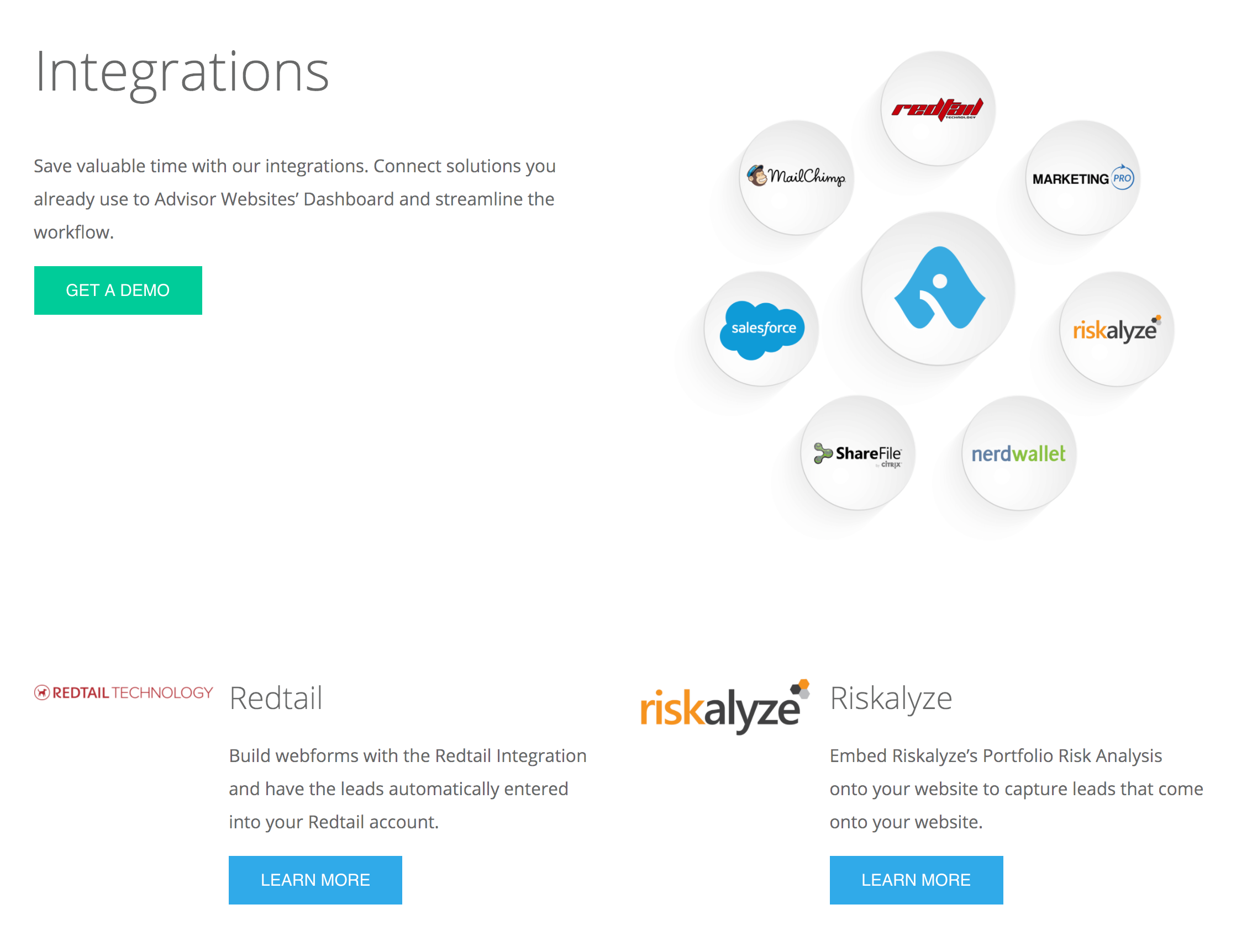 Advisor Websites Demo - Integrations___Partners___Advisor_Websites.png