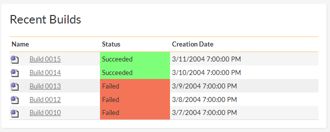 SpiraTest Demo - SpiraTest - Build Management