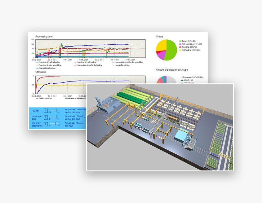 AnyLogic Demo - Animation and visualization