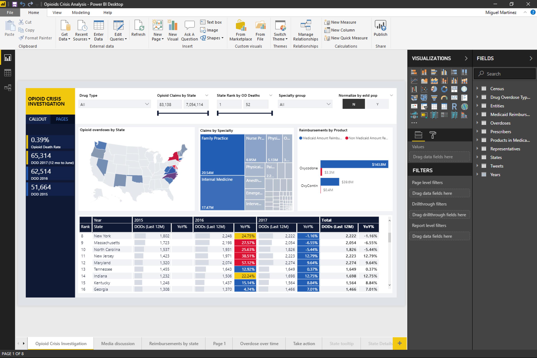 Microsoft Power BI Desktop Demo - Power BI in action