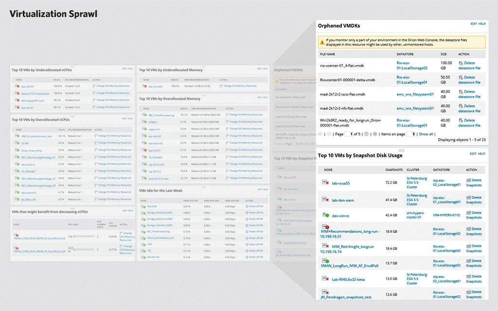 SolarWinds Virtualization Manager Demo - VM sprawl control