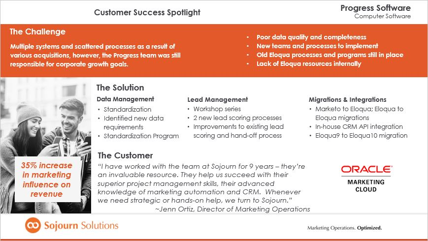 Sojourn Solutions Demo - Customer Success Spotlight - Progress Software