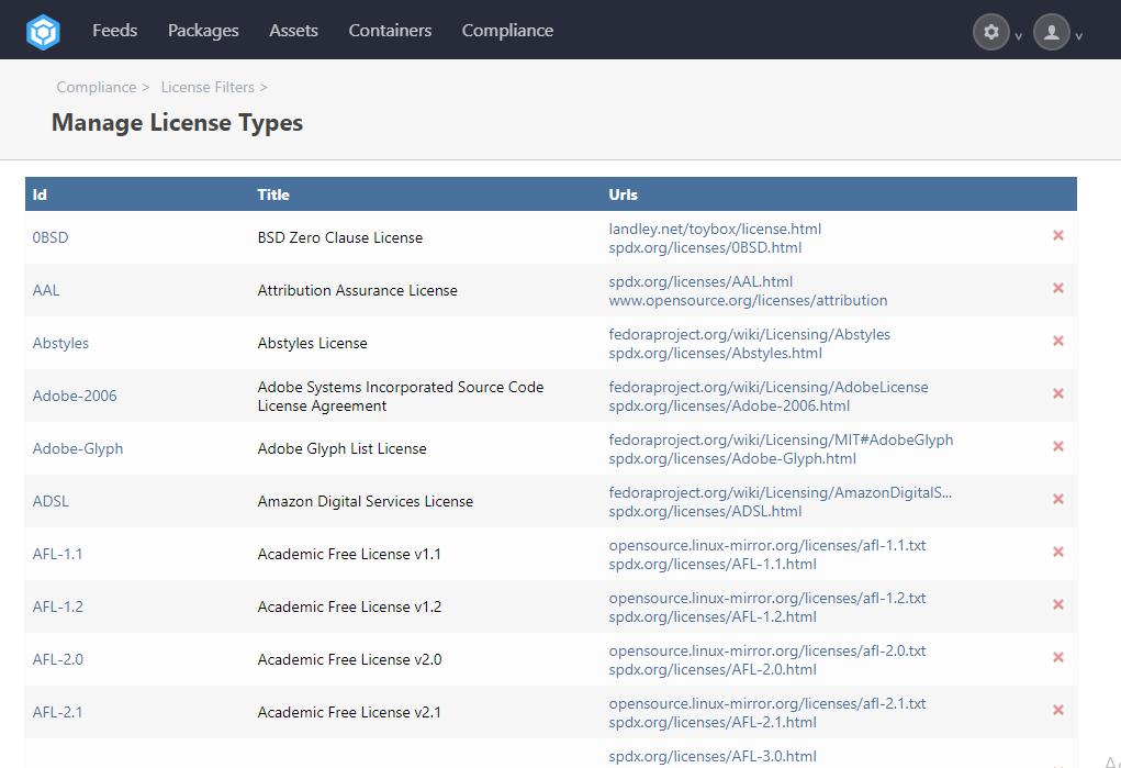 ProGet Demo - License Filtering