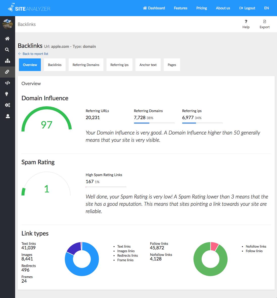 Site Analyzer Demo - Backlinks Report Overview