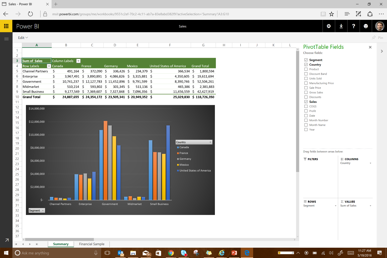 Microsoft Power BI Demo - Power BI in action