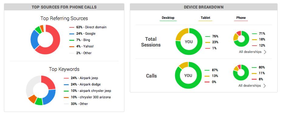 Call Box Demo - Dynamic Website Call Tracking